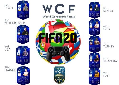 WCF-RANKING