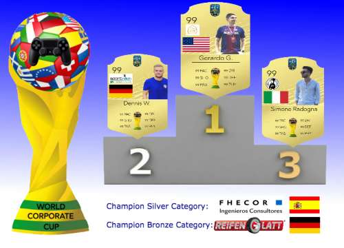 Results-World-Corporate-Cup-v2